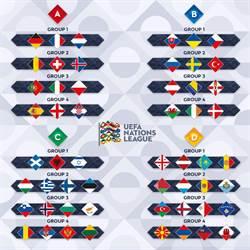《時來運轉》運彩報報 - 歐洲國家聯賽 全新賽事登場