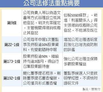 台北商業大學副教授李禮仲:「大同條款」應該是「罷免條款」