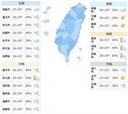 《立綱氣象戰》各地高溫炎熱 留意午後局部雨