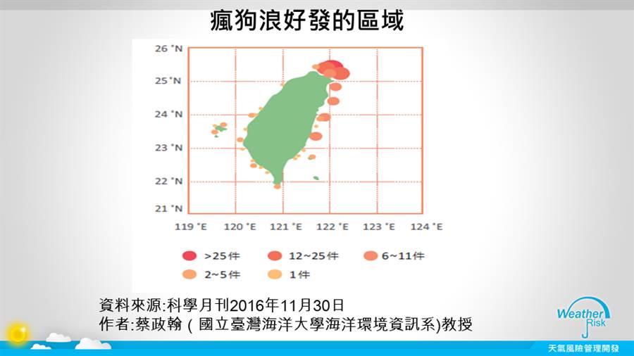 圖為海洋大學教授蔡政翰所做的瘋狗浪好發地點統計。(圖擷自賈新興臉書)