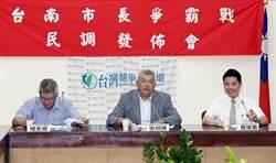 台南》市長最新民調「台南川普」暴衝成最大變數