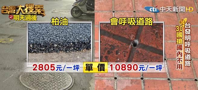 建造「会呼吸的道路」需先花费昂贵价格,因此台湾目前仍採用传统渗水砖、沥青等作法。