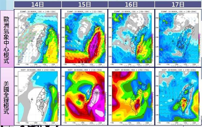 圖為歐洲及美國模式數值模式雨量預估。(氣象局提供)