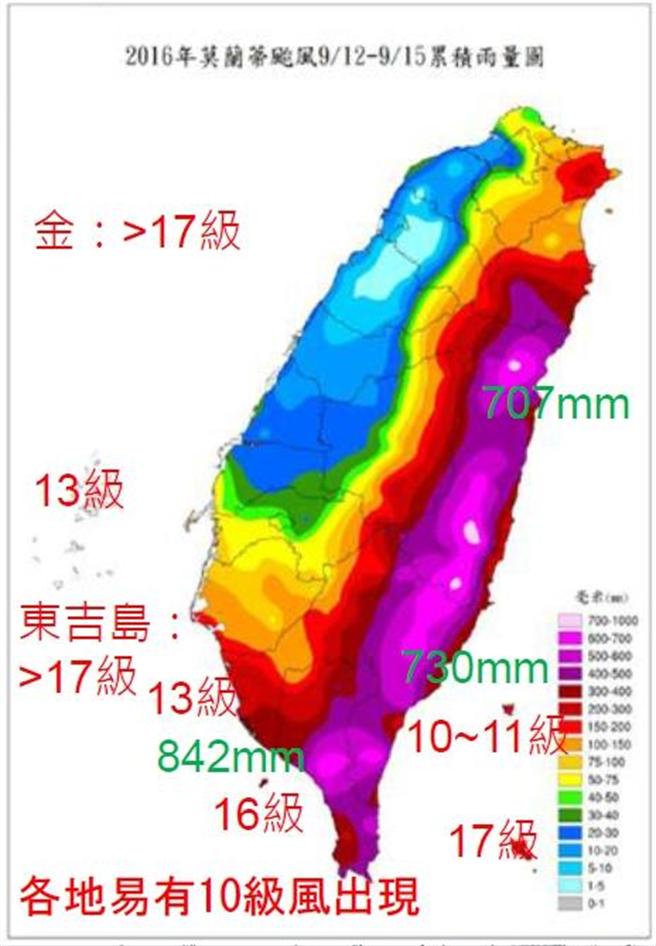 2016年莫蘭蒂颱風累積雨量。(圖/氣象局)