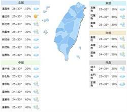 《立綱氣象戰》持續高溫炎熱 各地山區留意午後雨
