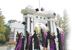 全球畢業生競爭力 北京清華第9
