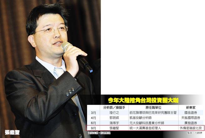 今年大陸挖角台灣投資圈大咖