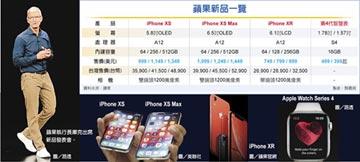 3機1錶 LCD版iPhone XR性價比高