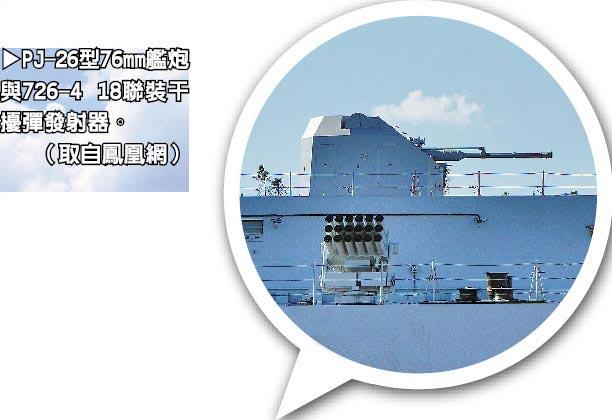 PJ-26型76mm艦炮與726-4 18聯裝干擾彈發射器。(取自鳳凰網)