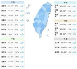 《立綱氣象戰》白天晴朗炎熱 花東、恆春有短暫雨