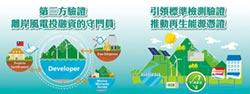 標準局設立 再生能源憑證制度