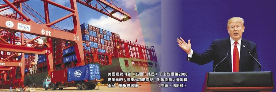 美國總統川普(右圖,路透)下令對價值2000億美元的大陸產品加徵關稅,對象涵蓋大量消費產品,衝擊供應鏈。(左圖,法新社)
