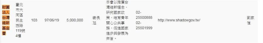 劉家愷擔任謝長廷台灣維新基金會聯絡人。(游淑慧提供)
