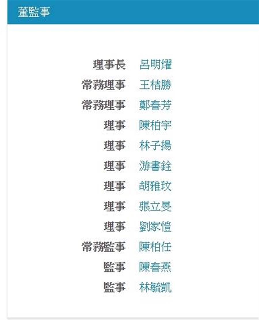 社團法人臺北市維洲之友會理事有劉家愷與林子揚。(游淑慧提供)