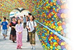 陸旅遊吸引力城市排行 北京奪冠