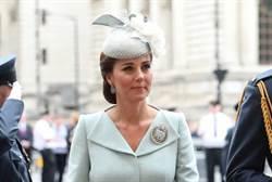 英皇室時尚指標出爐!「她」奪冠了