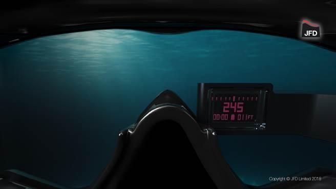 潛水員帶上附有多功能顯示器的蛙鏡,就能隨時看到潛水所需要知道的重要資訊。(圖/JFD)