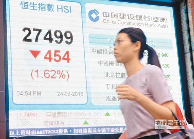 9月24日,香港恒生指數收盤報27,499.39點,下跌454.19點,跌幅1.62%,陸股、台股今日開盤,恐難延續上周漲勢,皆面臨「變盤」的壓力。(中新社)