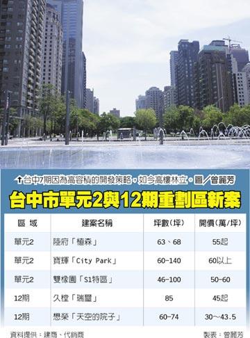 台中豪宅客 轉戰12期、單元2