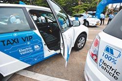陸新能源汽車高成長 比亞迪稱冠