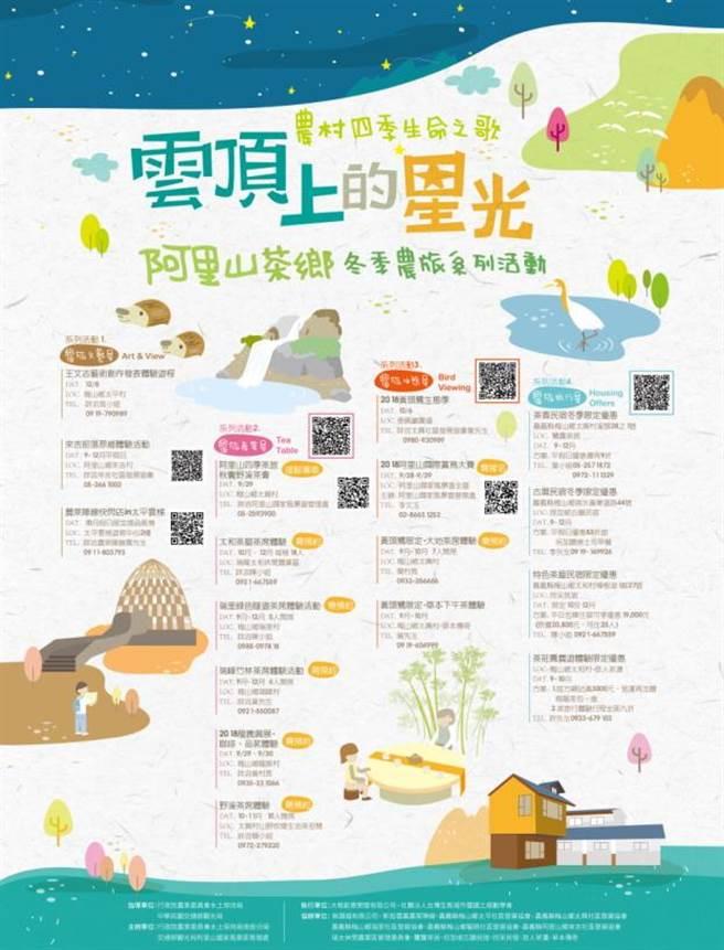 阿里山茶鄉農旅體驗,涵蓋藝術、茶席、生態,邀民眾追尋雲頂上的星光!(水保局提供)