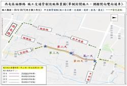 中市西屯區福雅路路平工程 下周四起施工