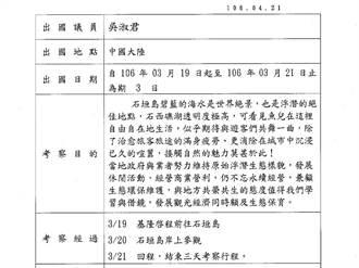 出國考察報告去日本寫成中國大陸 議員:誤植而已