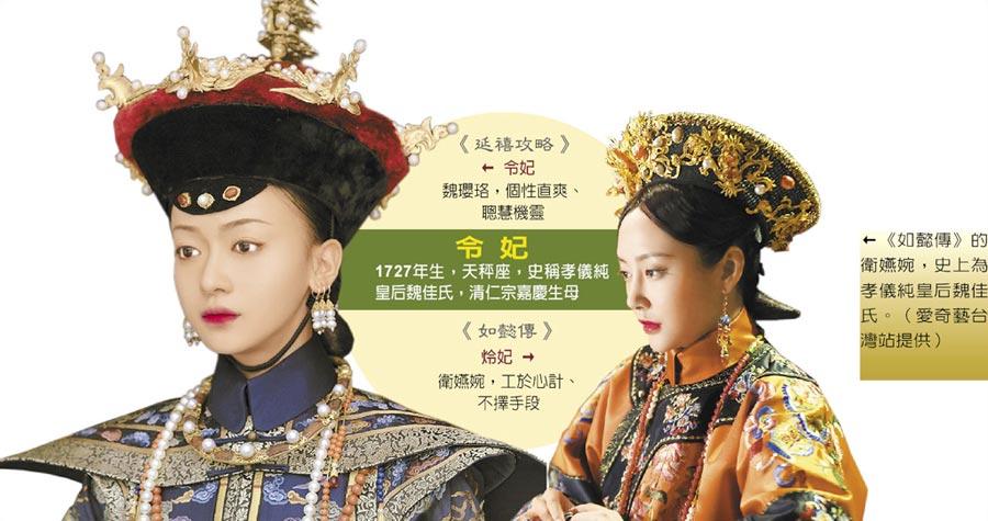 追劇指南感情篇-乾隆最愛誰- 娛樂- 中國時報