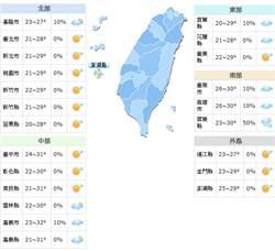 《立綱氣象戰》早晚下探19度!康芮颱風恐轉強 侵台周三是關鍵
