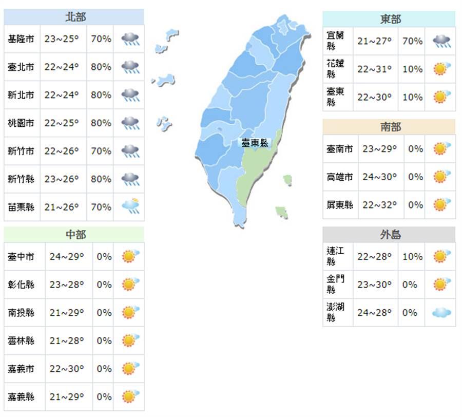 《立綱氣象戰》康芮颱風環流影響 北部、東北部嚴防大雨