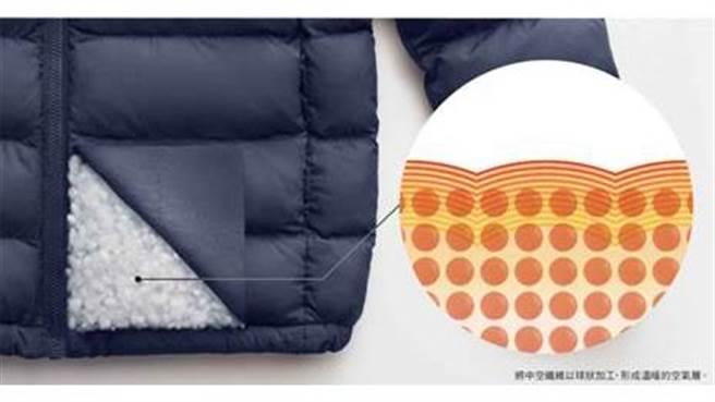 特殊的球狀纖維蓄熱層可以將暖空氣緊緊鎖住。/圖片來源:截自UNIQLO官網