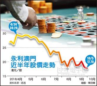 貿易戰升級 澳門賭牌 恐成中美博弈籌碼