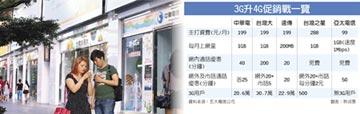 3G→4G 衛生紙促銷重出江湖