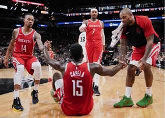 NBA》火箭兩將受傷 教頭:不嚴重無須擔心