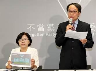 黨產會認定中影為國民黨附隨組織