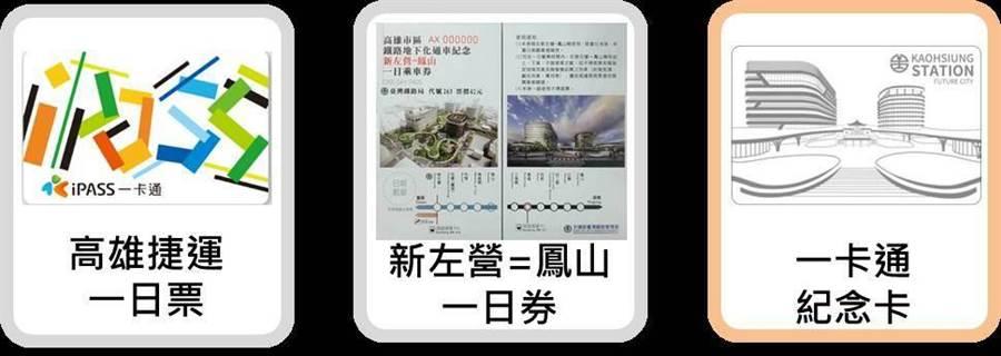 高雄鐵路地下化將於10月14日啟用,台鐵和高捷合作推出一日券。(台鐵提供)