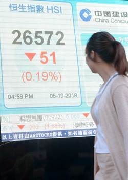 陸港股市11日開盤重挫 陸股跌破2,638點、港股暴跌3%