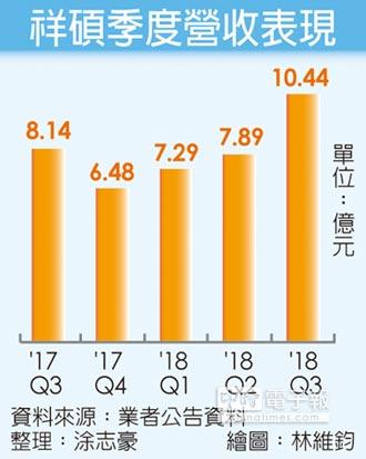 超微Ryzen大賣 祥碩9月、Q3飆新高