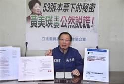 國民黨立委吳志揚 控公平會主委黃美瑛公然說謊