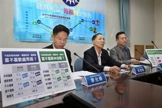 台中》台中市長民調 盧秀燕領先達6.5個百分點