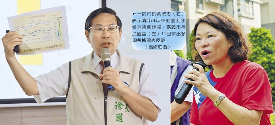 前市長黃敏惠(右)表示嘉市3年來的營利事業銷售額銳減。嘉義市長涂醒哲(左)11日拿出多項數據圖表反駁。   (呂妍庭攝)