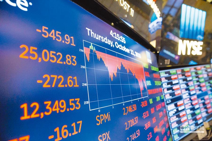 10月11日,紐約股市三大股指繼續大幅下跌,道瓊工業指數比前一交易日下跌545.91點,收於25052.83點,跌幅為2.13%。(新華社)