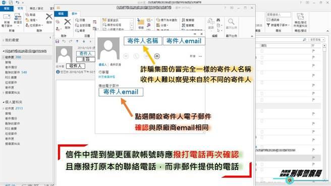 警方分析這類竄改電子商務郵件的詐騙手法,提醒企業注意。(警方提供)