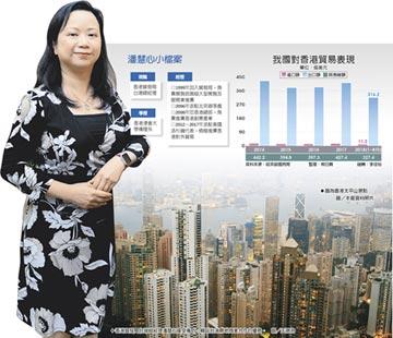 香港貿發局台灣總經理 潘慧心衝台港合作 創雙贏