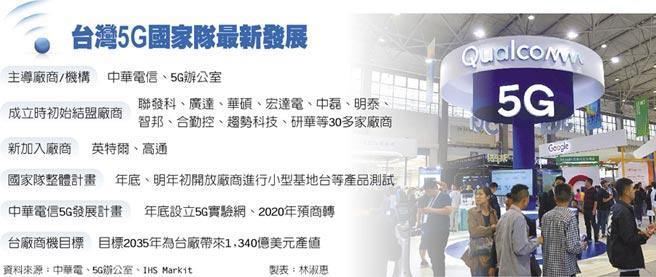 台灣5G國家隊最新發展