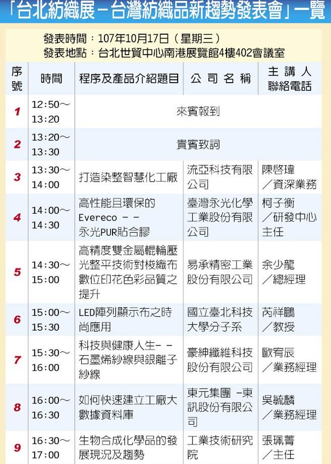 「台北紡織展-台灣紡織品新趨勢發表會」一覽