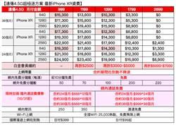 遠傳/亞太iPhone XR預購今日提前起跑 各出奇招