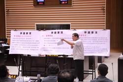 議員禹耀東質疑全民運動會舞蹈運動比賽黑箱作業