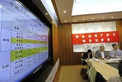 台灣民眾認同自己是中國人 比例近6年來最高