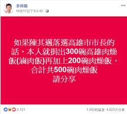 桃園建商發祭品文  若韓國瑜當選請吃肉燥飯500碗